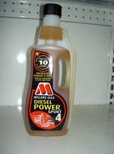 Miller Dieseltillsats